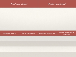 vision and mission development worksheet