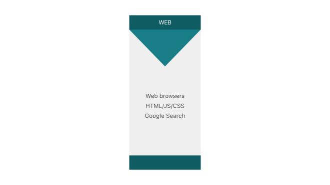 One silo - web
